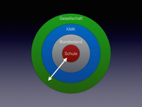 Wenig agiler Rahmen.001.jpeg